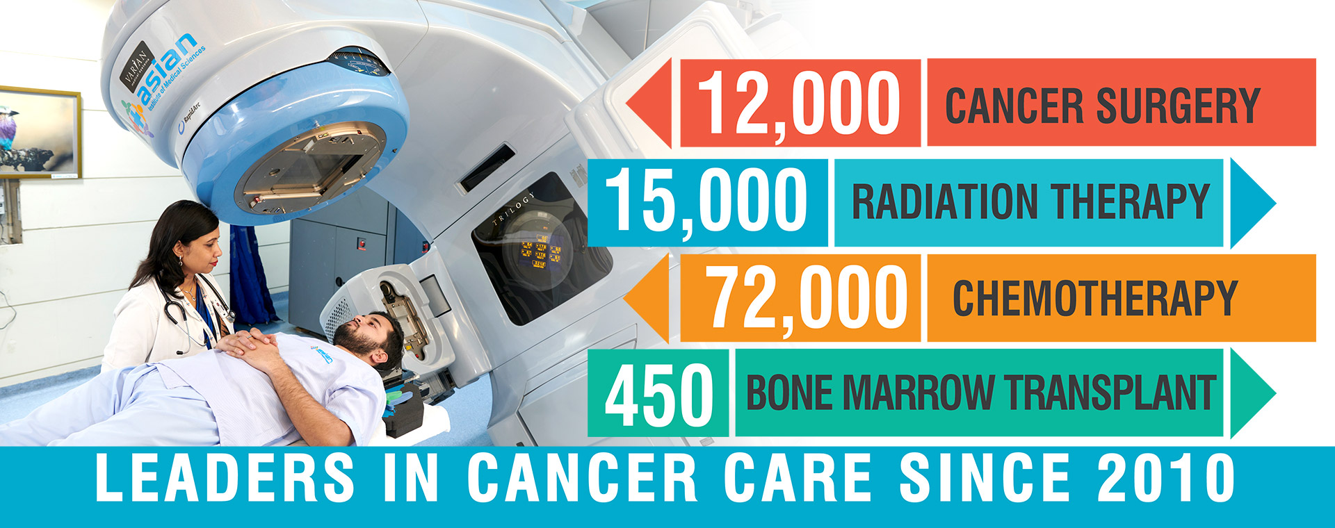 Oncology  Campaign